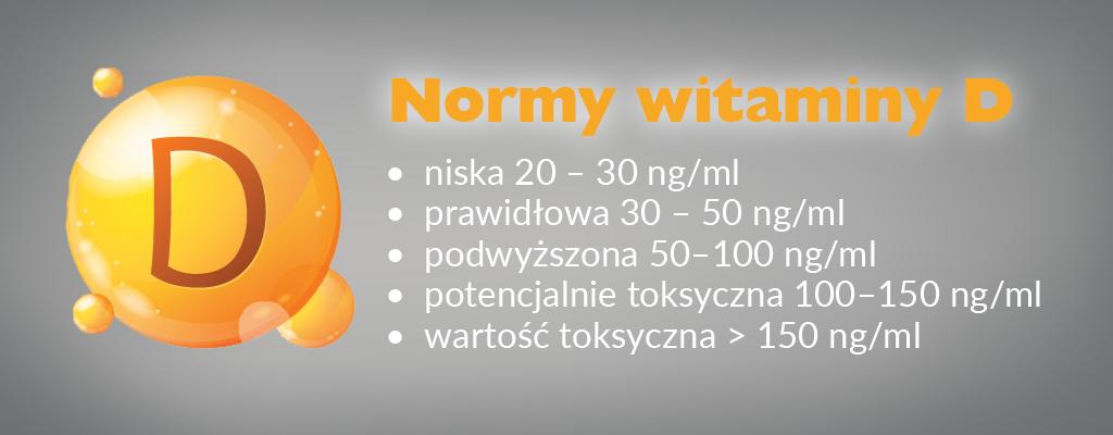 witamina d norma