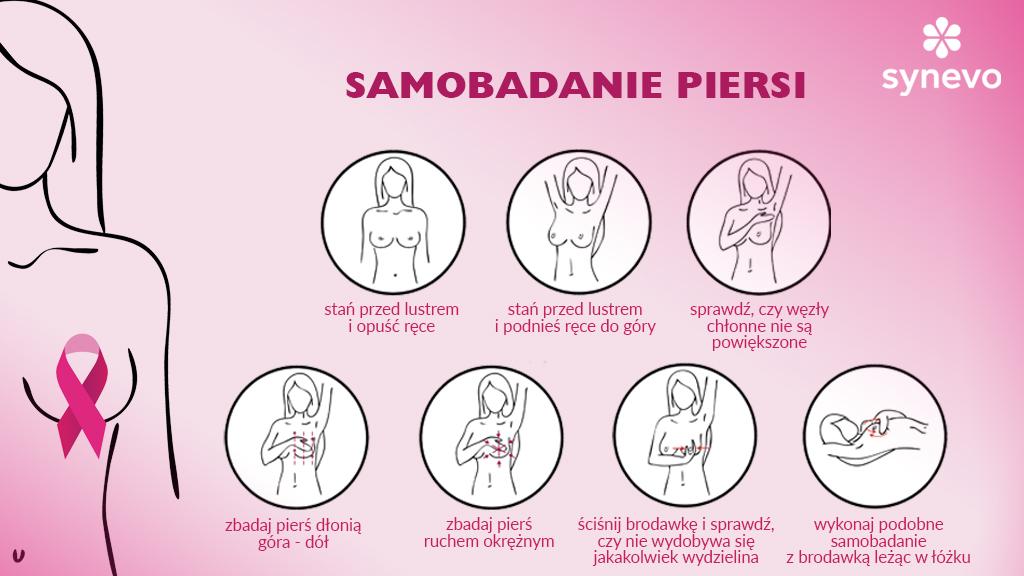 rak piersi samobadanie