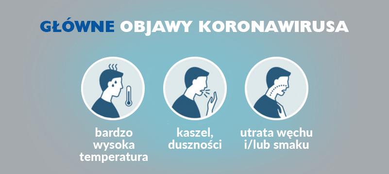 koronawirus objawy