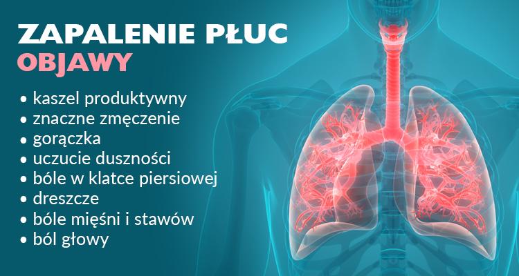 zapalenie płuc objawy